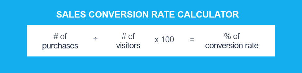 what's conversion rate