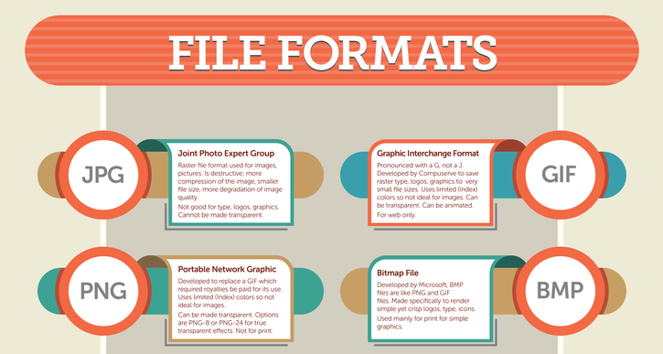 how to optimize files for better performance